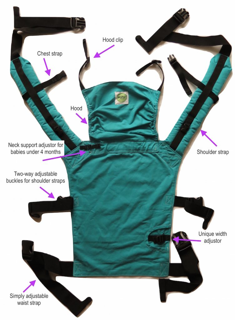 What's in a KahuBaby Carrier?